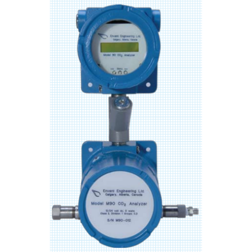 M90 CO2 Monitor
