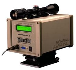 laser-detection