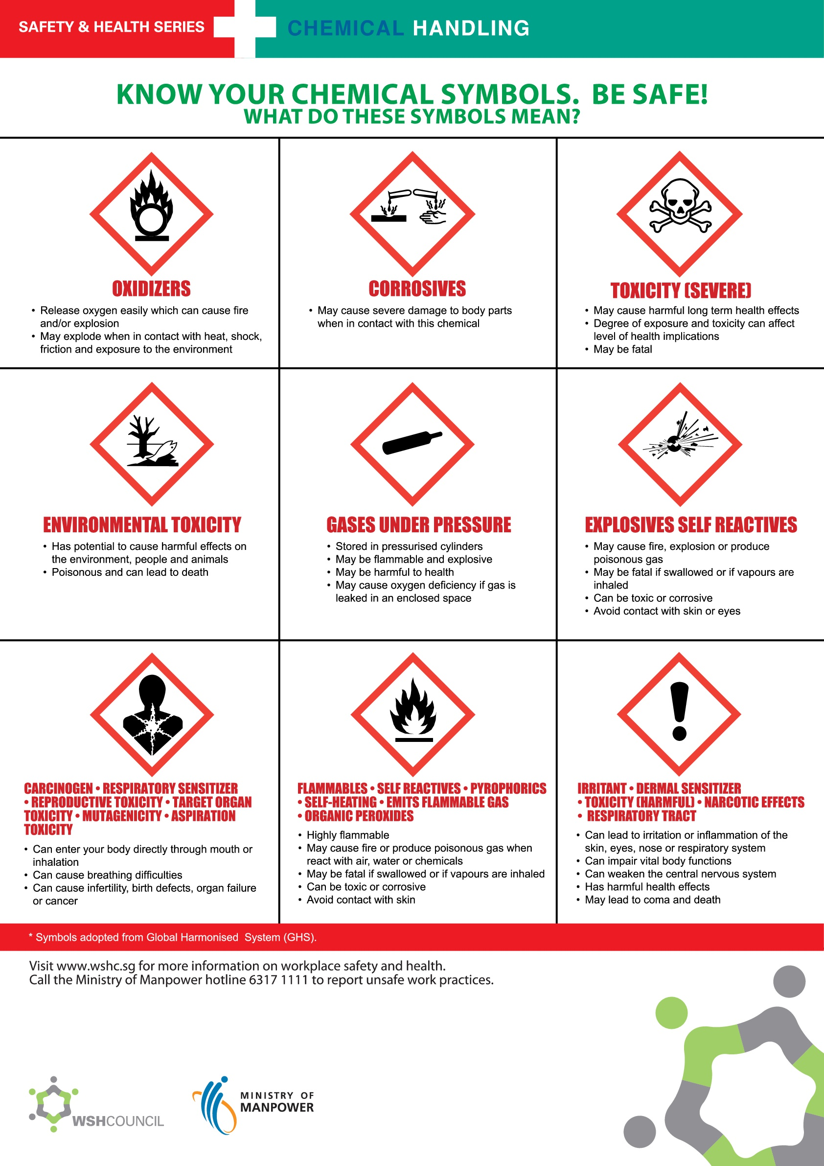 Do you know what do these symbols mean know your symbols and be safe biocorpaavc Choice Image