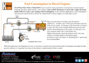 Fuel Consumption in Diesel Engines